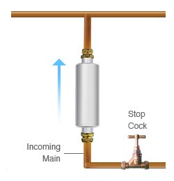 in line total water filter