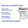 Dentist water filter Infographic